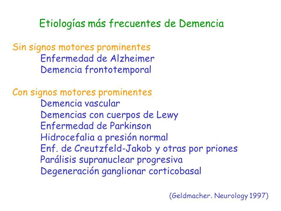 Etiologías más frecuentes de Demencia Sin signos motores prominentes Enfermedad de Alzheimer Demencia frontotemporal Con signos motores prominentes De