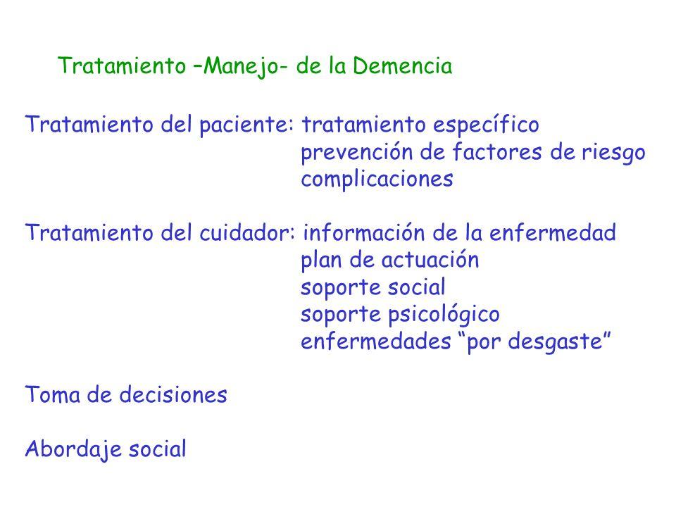 Tratamiento –Manejo- de la Demencia Tratamiento del paciente: tratamiento específico prevención de factores de riesgo complicaciones Tratamiento del c