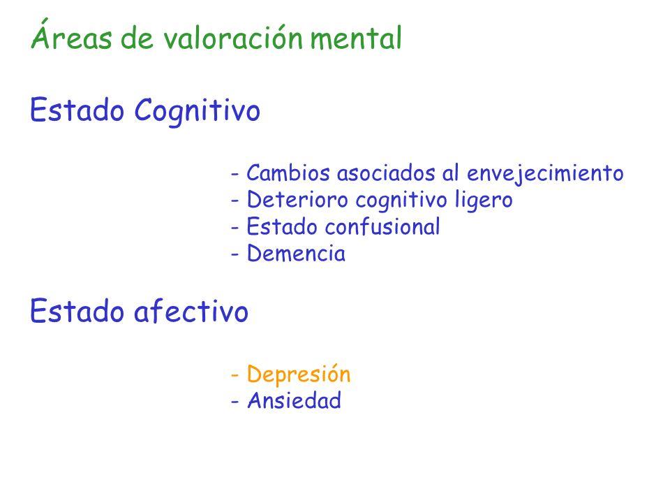 Áreas de valoración mental Estado Cognitivo - Cambios asociados al envejecimiento - Deterioro cognitivo ligero - Estado confusional - Demencia Estado