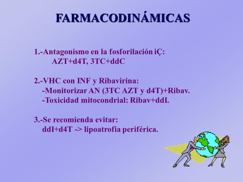 FARMACODINÁMICAS 1.-Antagonismo en la fosforilación iÇ: AZT+d4T, 3TC+ddC 2.-VHC con INF y Ribavirina: -Monitorizar AN (3TC AZT y d4T)+Ribav.