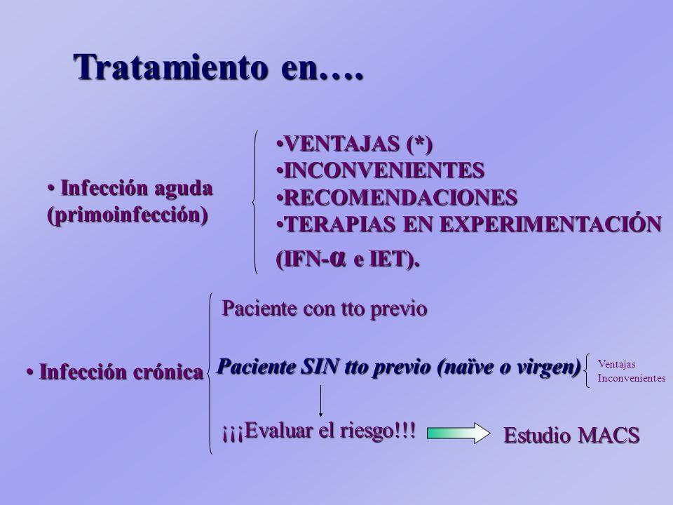 ¿Por qué tratar? Ventajas Ventajas 1.Disminuye CVP 2.Restaura el sistema inmune Inconvenientes Inconvenientes 1.Toxicidad fármacos 2. Adherencia 3. Ap