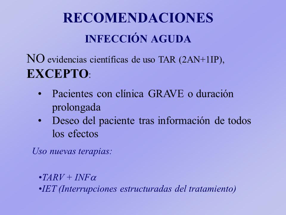 VENTAJAS 1. 1.Acortar la sintomatología 2. 2.Disminuye la diseminación virus y nº de cels infectadas 3. 3.Reduce la heterogeneidad población virica 4.