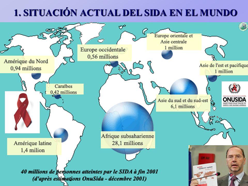 1. Introducción: a.-Situación Actual del SIDA en el Mundo. b.-Mecanismo de infección del virus. 2. Fármacos antiretrovirales: Principales familias mec