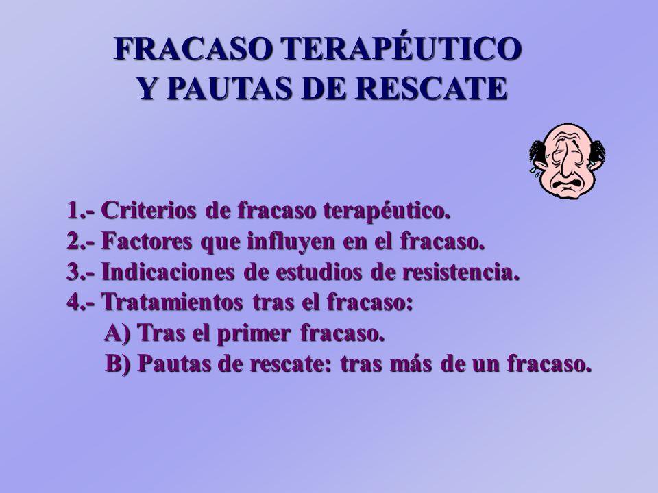 FRACASO TERAPÉUTICO Y PAUTAS DE RESCATE 1.- Criterios de fracaso terapéutico.