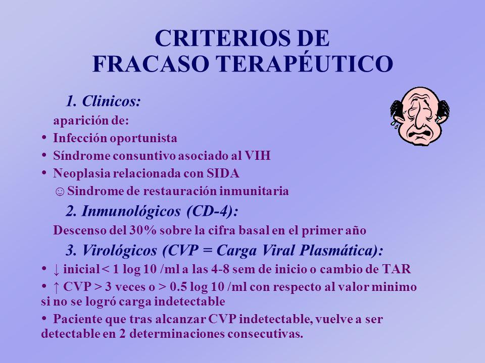 FRACASO TERAPÉUTICO Y PAUTAS DE RESCATE 1.- Criterios de fracaso terapéutico. 2.- Factores que influyen en el fracaso. 3.- Indicaciones de estudios de