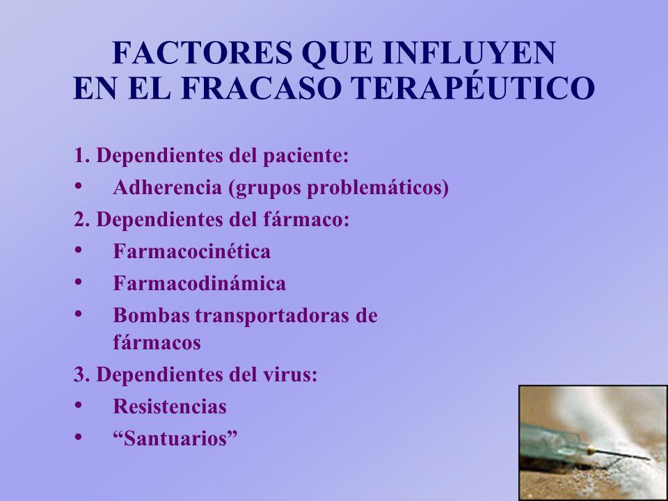 FACTORES QUE INFLUYEN EN EL FRACASO TERAPÉUTICO 1.