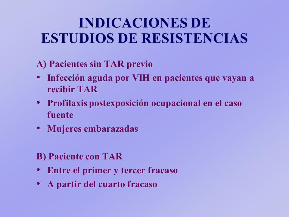 FACTORES QUE INFLUYEN EN EL FRACASO TERAPÉUTICO 1. Dependientes del paciente: Adherencia (grupos problemáticos) 2. Dependientes del fármaco: Farmacoci