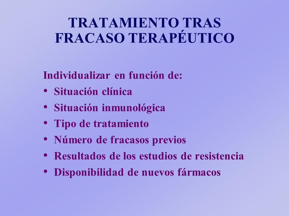 Individualizar en función de: Situación clínica Situación inmunológica Tipo de tratamiento Número de fracasos previos Resultados de los estudios de resistencia Disponibilidad de nuevos fármacos TRATAMIENTO TRAS FRACASO TERAPÉUTICO