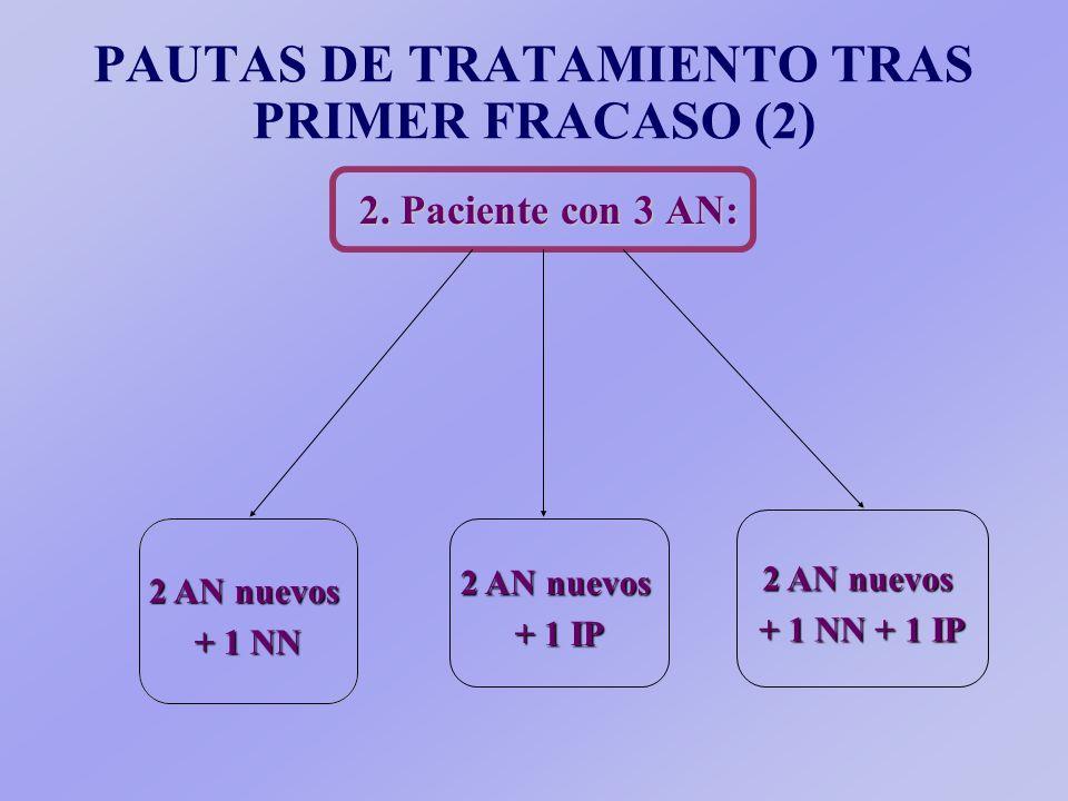 PAUTAS DE TRATAMIENTO TRAS PRIMER FRACASO (1) 1. Paciente con 2 AN: 2 nuevos AN + 1 NN 2 nuevos AN + 1 NN + 1IP 2 nuevos AN + 1 IP + 1 IP 1 NN + 1 IP/