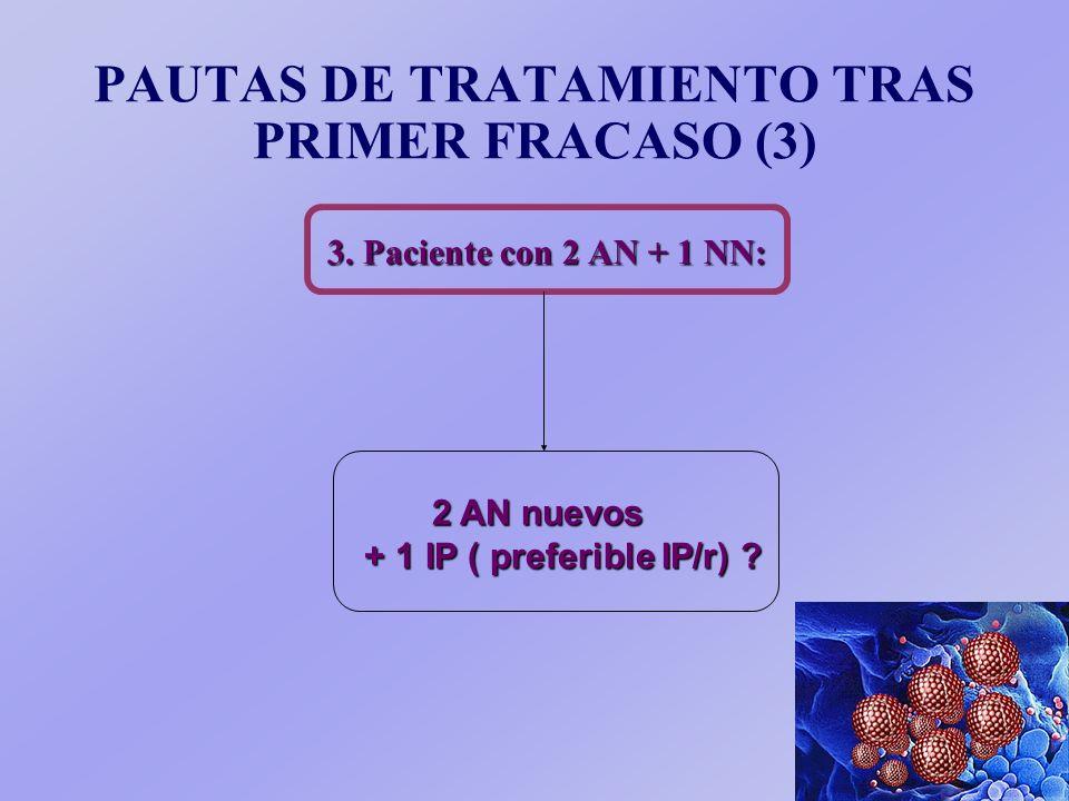 PAUTAS DE TRATAMIENTO TRAS PRIMER FRACASO (2) 2. Paciente con 3 AN: 2 AN nuevos + 1 IP 2 AN nuevos + 1 NN + 1 IP 2 AN nuevos + 1 NN