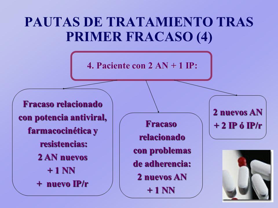 PAUTAS DE TRATAMIENTO TRAS PRIMER FRACASO (3) 3. Paciente con 2 AN + 1 NN: 3. Paciente con 2 AN + 1 NN: 2 AN nuevos 2 AN nuevos + 1 IP ( preferible IP