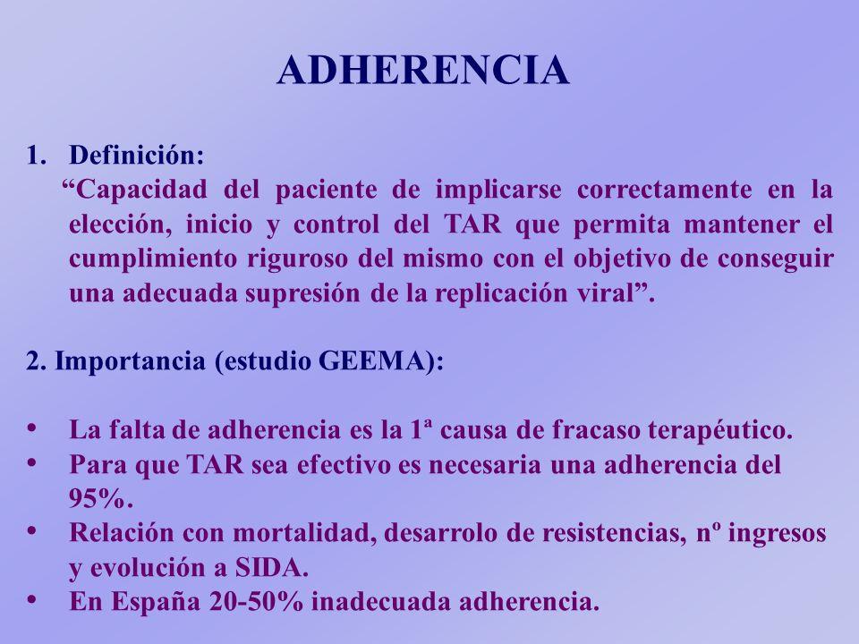 ADHERENCIA AL TRATAMIENTO 1. 1.Definición de adherencia 2. 2.Importancia 3. 3.Factores predictores de la adherencia 4. 4.Métodos para valorar adherenc