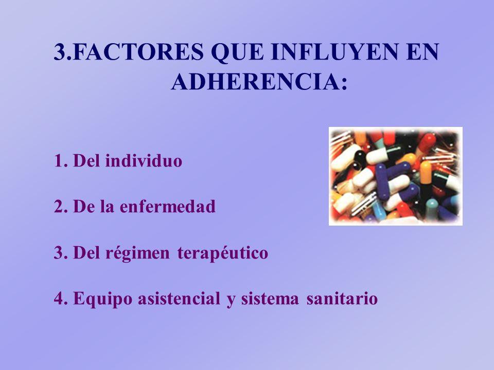 3.FACTORES QUE INFLUYEN EN ADHERENCIA: 1.Del individuo 2.