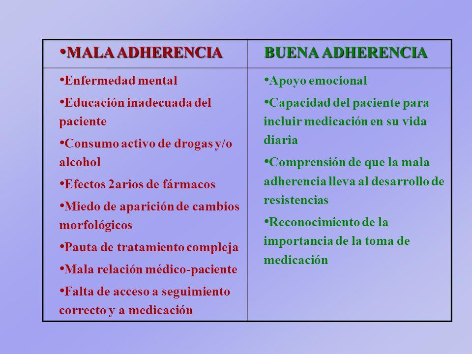 3.FACTORES QUE INFLUYEN EN ADHERENCIA: 1. Del individuo 2. De la enfermedad 3. Del régimen terapéutico 4. Equipo asistencial y sistema sanitario