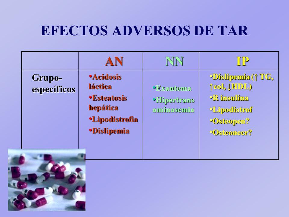 MALA ADHERENCIA MALA ADHERENCIA BUENA ADHERENCIA Enfermedad mental Educación inadecuada del paciente Consumo activo de drogas y/o alcohol Efectos 2ari