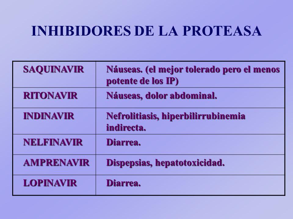 NO ANÁLOGOS DE LOS NUCLEÓSIDOSDELAVIRDINA Rash cutáneo, anomalías en la función hepática. NEVIRAPINA (= que Delavirdina) EFAVIRENZ Mareos, sueños vívi