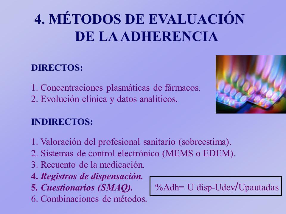 INHIBIDORES DE LA PROTEASASAQUINAVIR Náuseas. (el mejor tolerado pero el menos potente de los IP) RITONAVIR Náuseas, dolor abdominal. INDINAVIR Nefrol