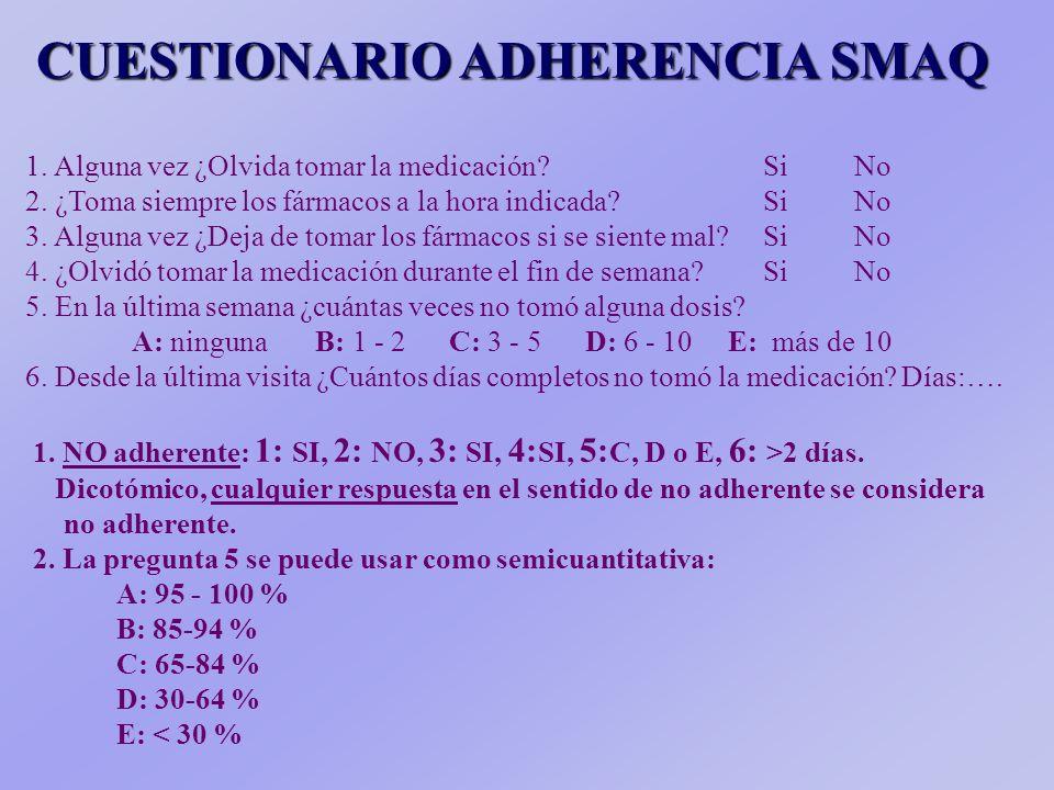 CUESTIONARIO ADHERENCIA SMAQ 1.Alguna vez ¿Olvida tomar la medicación.