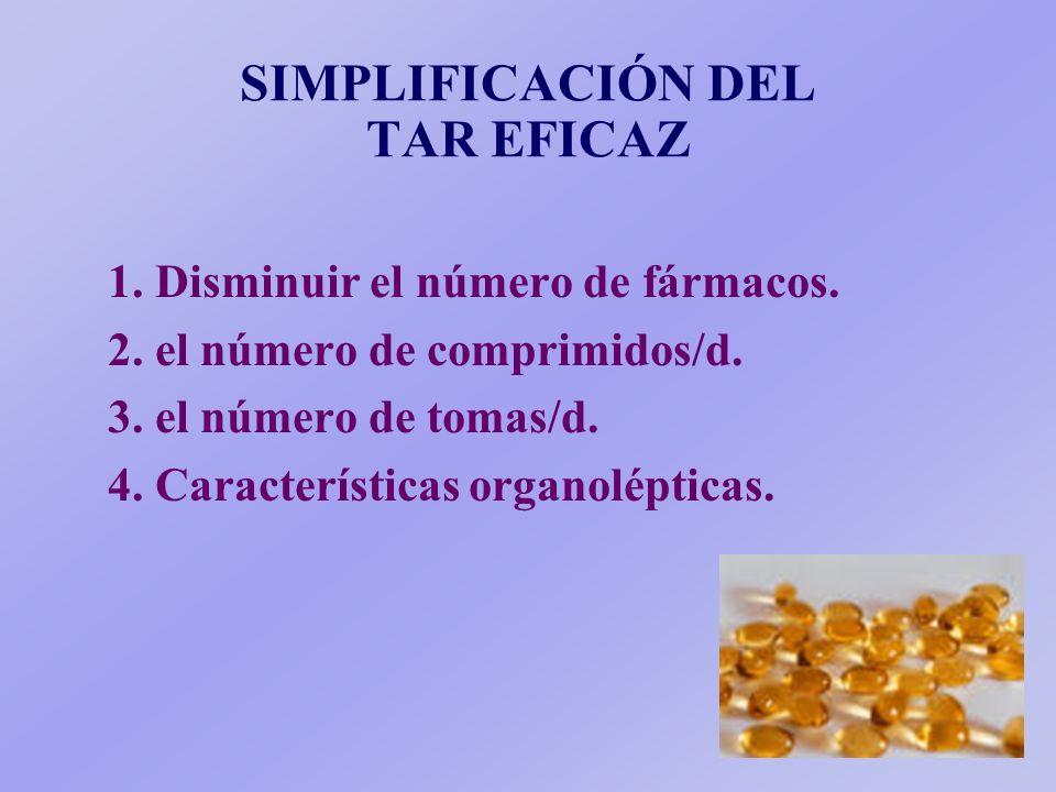SIMPLIFICACIÓN DEL TAR EFICAZ 1.Disminuir el número de fármacos.