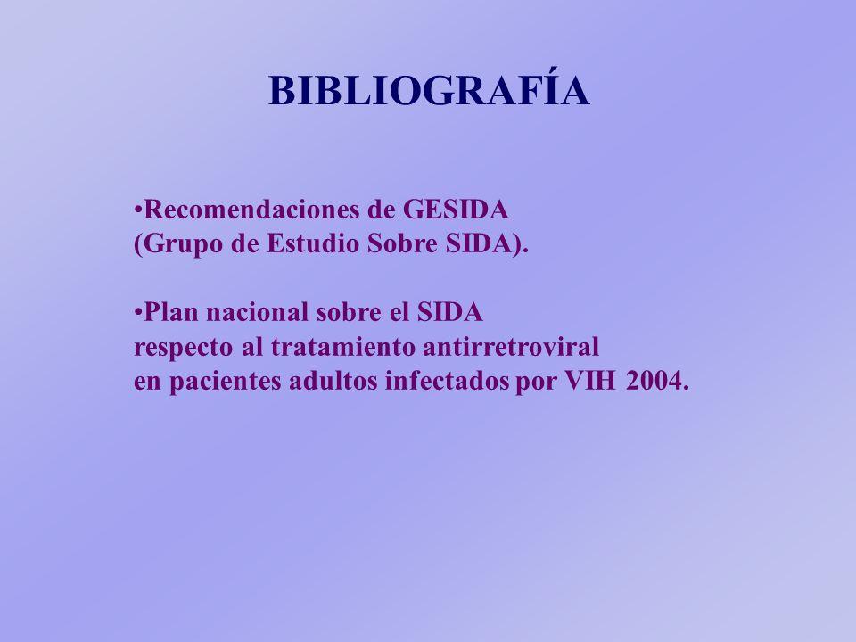BIBLIOGRAFÍA Recomendaciones de GESIDA (Grupo de Estudio Sobre SIDA).