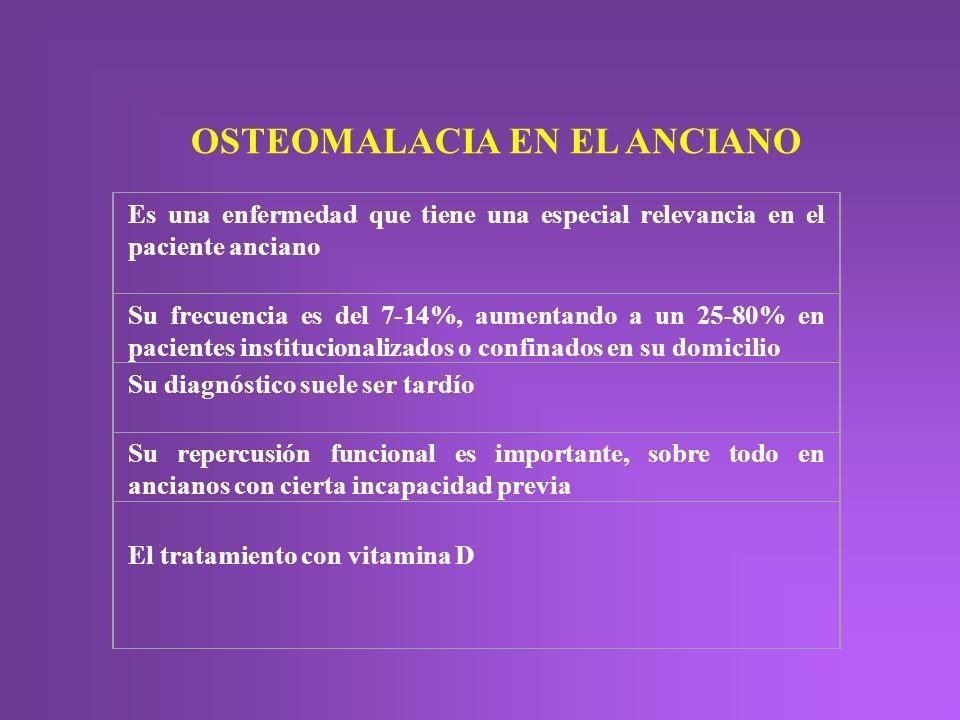 OSTEOMALACIA EN EL ANCIANO Es una enfermedad que tiene una especial relevancia en el paciente anciano Su frecuencia es del 7-14%, aumentando a un 25-8