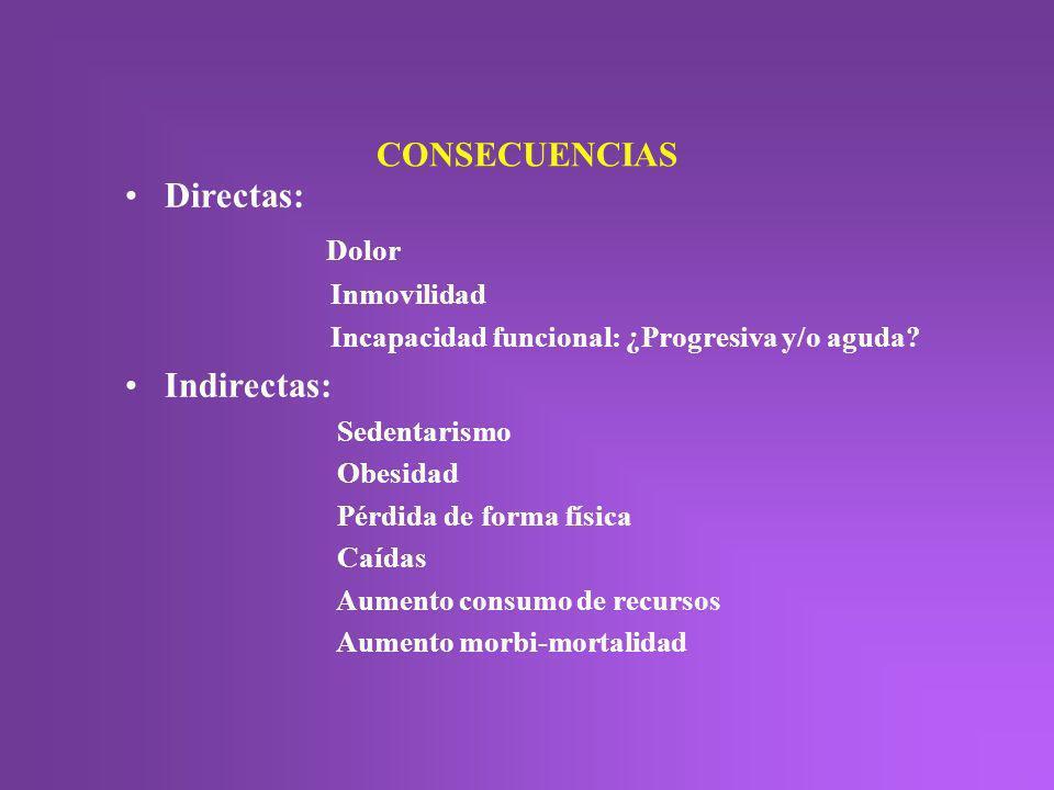CONSECUENCIAS Directas: Dolor Inmovilidad Incapacidad funcional: ¿Progresiva y/o aguda? Indirectas: Sedentarismo Obesidad Pérdida de forma física Caíd