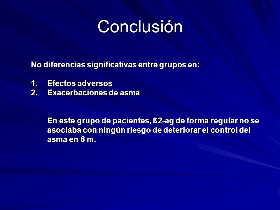 Conclusión No diferencias significativas entre grupos en: 1.Efectos adversos 2.Exacerbaciones de asma En este grupo de pacientes, ß2-ag de forma regul