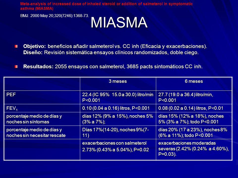 MIASMA Objetivo: beneficios añadir salmeterol vs. CC inh (Eficacia y exacerbaciones). Diseño: Revisión sistemática ensayos clínicos randomizados, dobl