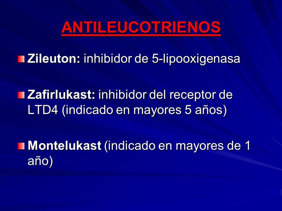 ANTILEUCOTRIENOS Zileuton: inhibidor de 5-lipooxigenasa Zafirlukast: inhibidor del receptor de LTD4 (indicado en mayores 5 años) Montelukast (indicado