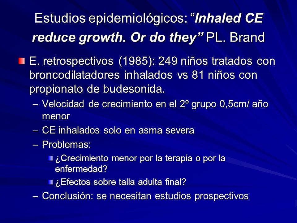 Estudios epidemiológicos: Inhaled CE reduce growth. Or do they PL. Brand E. retrospectivos (1985): 249 niños tratados con broncodilatadores inhalados