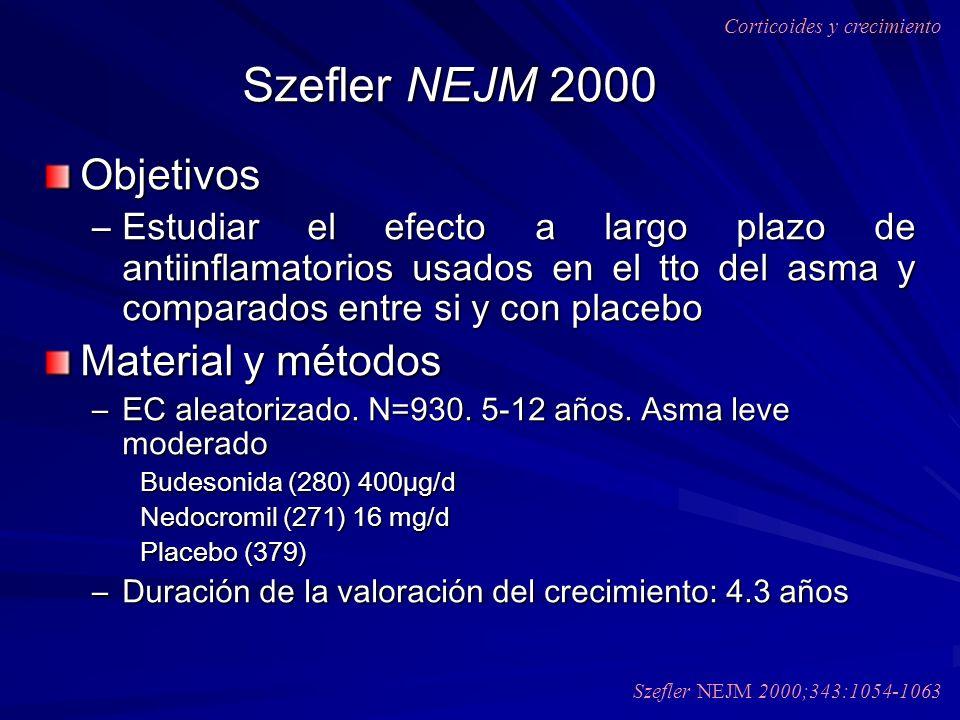 Szefler NEJM 2000 Objetivos –Estudiar el efecto a largo plazo de antiinflamatorios usados en el tto del asma y comparados entre si y con placebo Mater