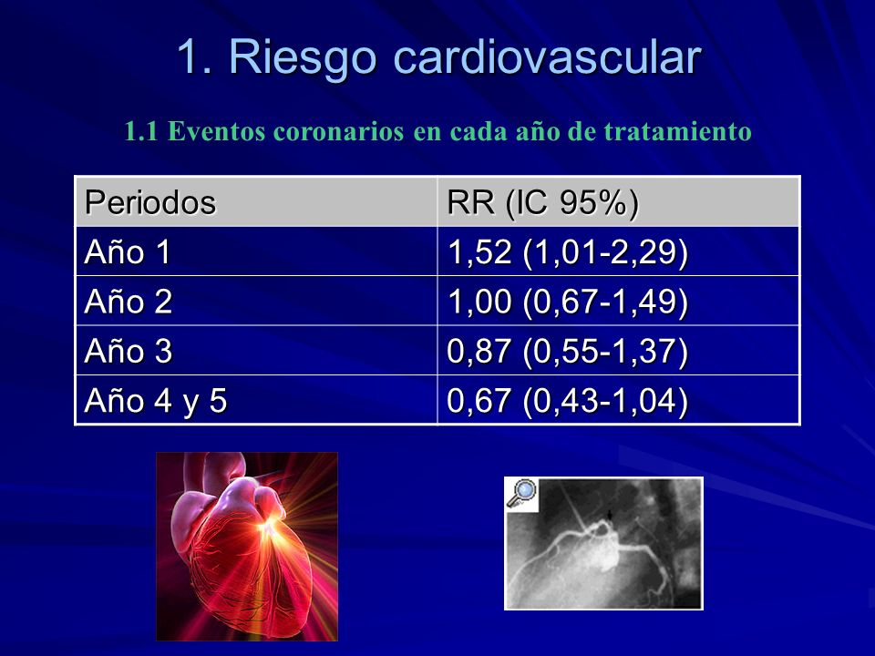 1. Riesgo cardiovascular Periodos RR (IC 95%) Año 1 1,52 (1,01-2,29) Año 2 1,00 (0,67-1,49) Año 3 0,87 (0,55-1,37) Año 4 y 5 0,67 (0,43-1,04) 1.1 Even