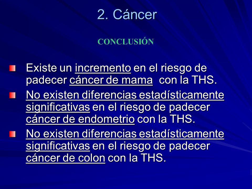 2. Cáncer CONCLUSIÓN Existe un incremento en el riesgo de padecer cáncer de mama con la THS. No existen diferencias estadísticamente significativas en