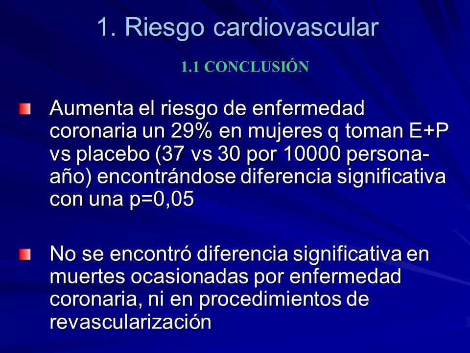 1.Riesgo cardiovascular 1.2 Enfermedad tromboembólica Resultados RR (IC 95%) E.