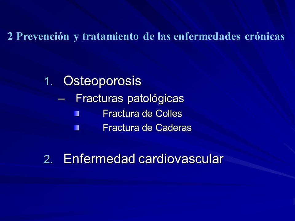 2 - INDICACIONES THS 1997 Publicaciones hasta 1997: –Estudios observacionales –THS mejora síntomas climatéricos –Tasa C.I.