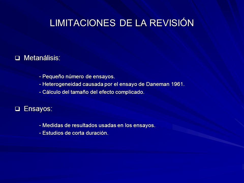 LIMITACIONES DE LA REVISIÓN Metanálisis: Metanálisis: - Pequeño número de ensayos. - Heterogeneidad causada por el ensayo de Daneman 1961. - Cálculo d