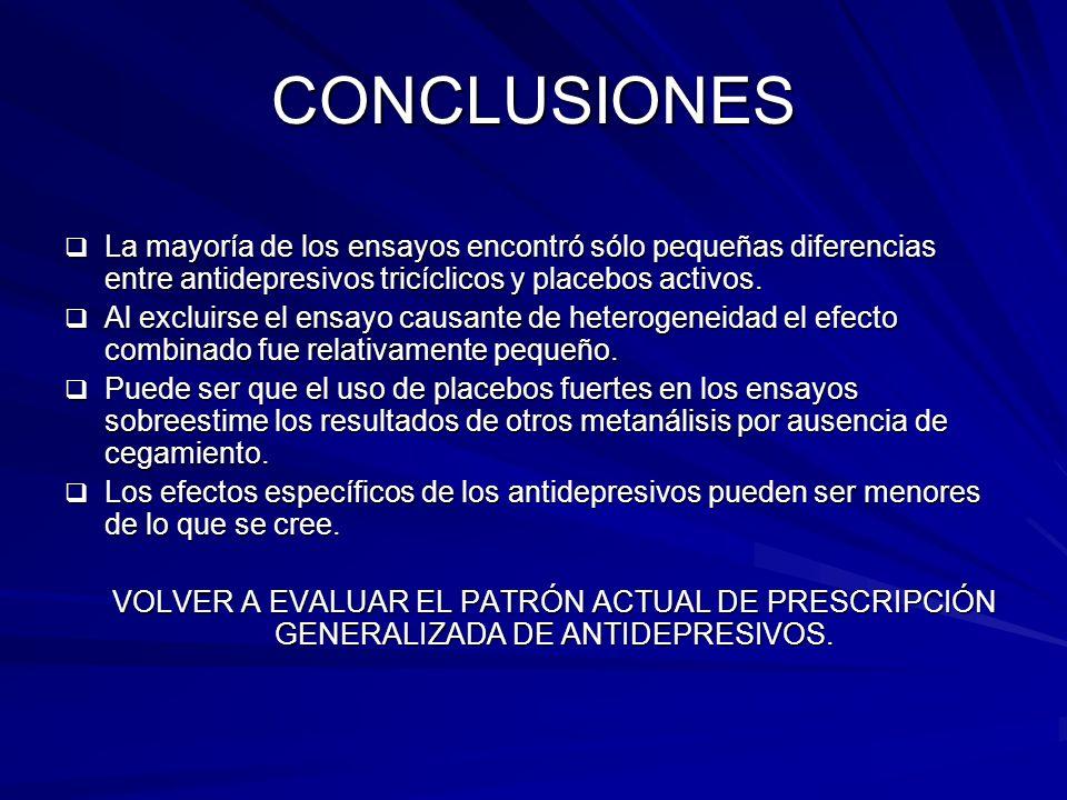 CONCLUSIONES La mayoría de los ensayos encontró sólo pequeñas diferencias entre antidepresivos tricíclicos y placebos activos. La mayoría de los ensay