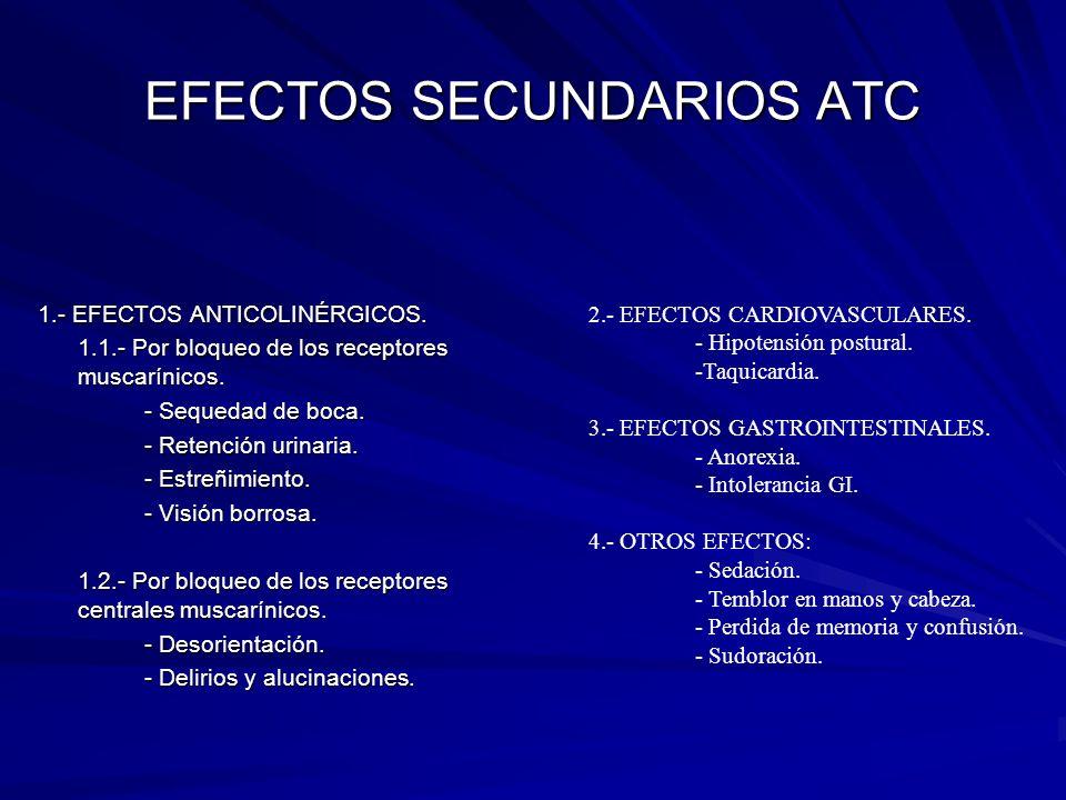 EFECTOS SECUNDARIOS ATC 1.- EFECTOS ANTICOLINÉRGICOS. 1.1.- Por bloqueo de los receptores muscarínicos. - Sequedad de boca. - Retención urinaria. - Es