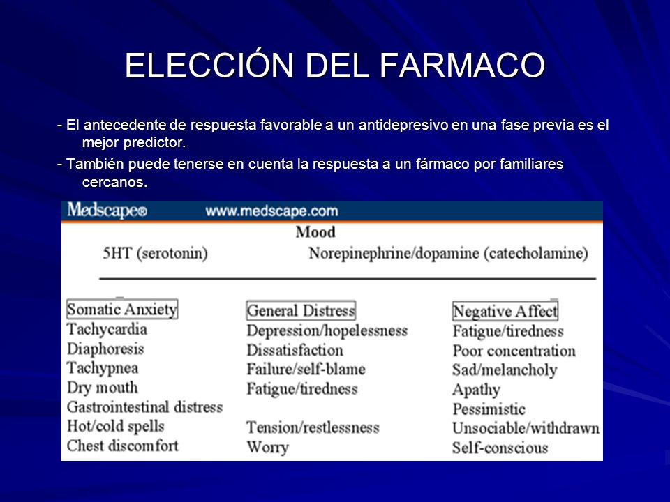 ELECCIÓN DEL FARMACO - El antecedente de respuesta favorable a un antidepresivo en una fase previa es el mejor predictor. - También puede tenerse en c