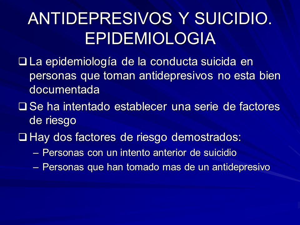 ANTIDEPRESIVOS Y SUICIDIO. EPIDEMIOLOGIA La epidemiología de la conducta suicida en personas que toman antidepresivos no esta bien documentada La epid