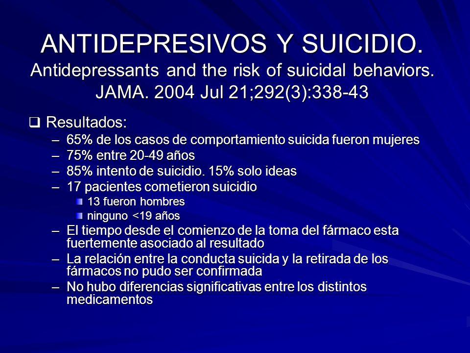 ANTIDEPRESIVOS Y SUICIDIO. Antidepressants and the risk of suicidal behaviors. JAMA. 2004 Jul 21;292(3):338-43 Resultados: Resultados: –65% de los cas