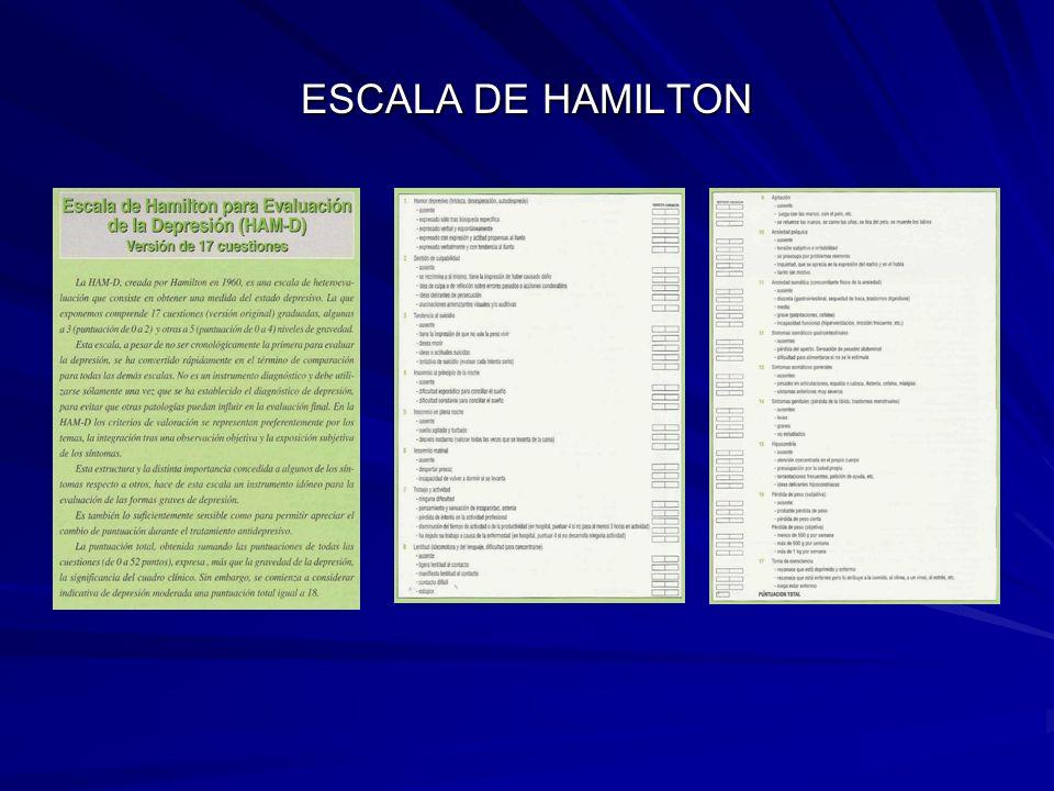ESCALA DE HAMILTON