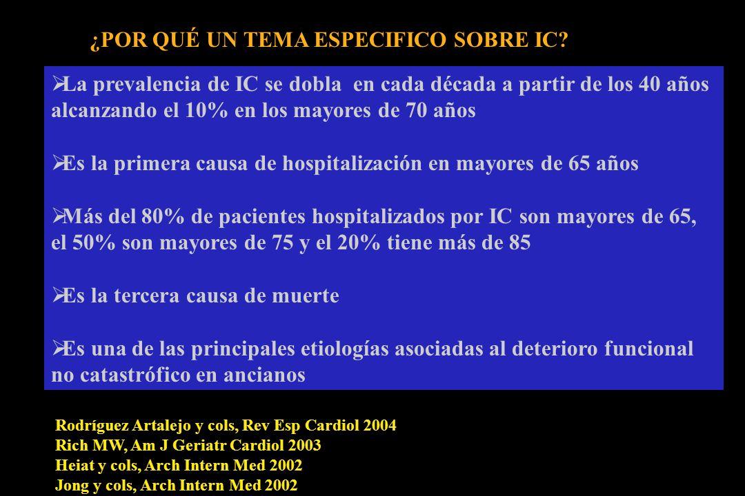 OBJETIVOS DEL TRATAMIENTO DE LA INSUFICIENCIA CARDIACA Mejoría de la supervivencia Reducción de ingresos hospitalarios Mejoría de síntomas Aumento de la tolerancia al ejercicio Mejoría de calidad de vida Vasan RS, BMJ 2003