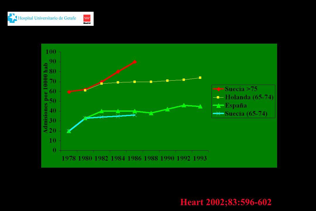 La etiología es diferente La fisiopatología es diferente (Disfunción diastólica) Las manifestaciones clínicas son diferentes El perfil clínico del paciente es diferente Los objetivos terapéuticos, son diferentes El tratamiento, probablemente sea diferente Masoudi y Krumholz, BMJ 2003 Havranek y cols, J Cardiac Failure 2003 Lien y cols, Eur J Heart Failure 2002 Gottdiener y cols, Ann Intern Med 2002 ¿POR QUÉ UN TEMA ESPECIFICO SOBRE EL ANCIANO?