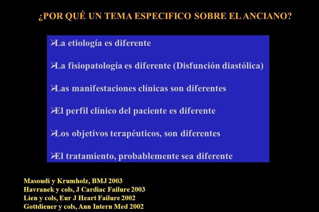 FACTORES PREDICTORES DE SITUACION FUNCIONAL (ancianos con cardiopatía isquémica) FUNCION FISICA (0-100) DEPRESION SCORE R 2 = 0.6 CAPACIDAD AEROBICA PICO (R 2 = 0.38) Ades PA y cols, Am Heart J, 2002 La FE quedó fuera del modelo final Los predictores de VO2 pico fueron: Fuerza de prensión de la mano Masa muscular apendicular Fuerza isocinética de pierna Masa corporal no grasa Porcentaje de grasa corporal Fracción de eyección VI