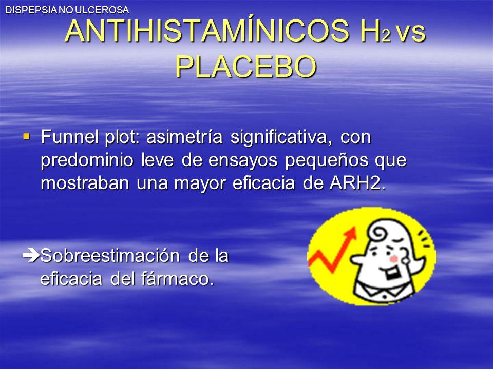 DISPEPSIA NO ULCEROSA ANTIHISTAMÍNICOS H 2 vs PLACEBO Funnel plot: asimetría significativa, con predominio leve de ensayos pequeños que mostraban una