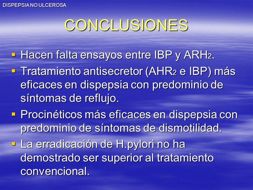 DISPEPSIA NO ULCEROSACONCLUSIONES Hacen falta ensayos entre IBP y ARH 2. Hacen falta ensayos entre IBP y ARH 2. Tratamiento antisecretor (AHR 2 e IBP)