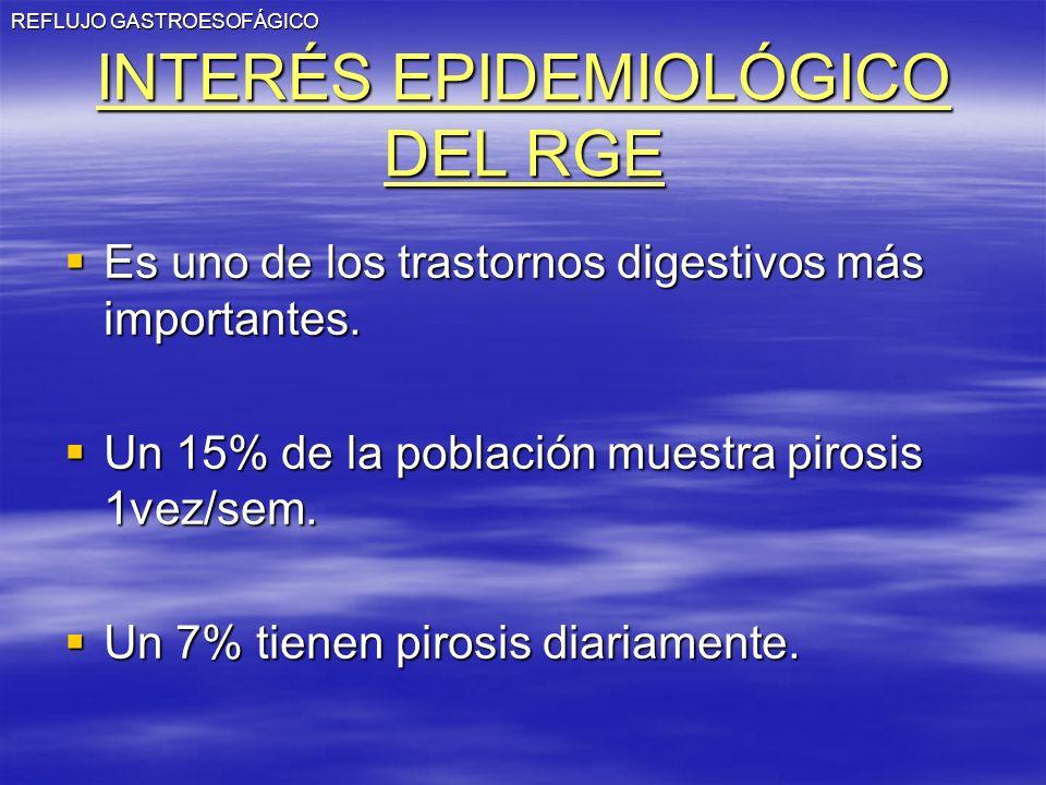 REFLUJO GASTROESOFÁGICO INTERÉS EPIDEMIOLÓGICO DEL RGE Es uno de los trastornos digestivos más importantes. Es uno de los trastornos digestivos más im