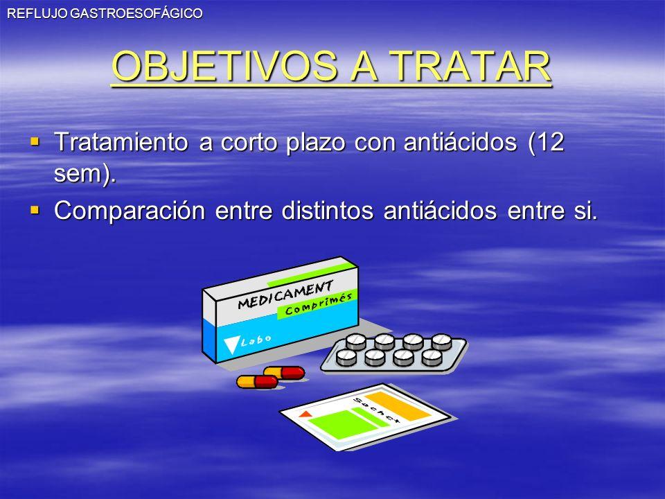 REFLUJO GASTROESOFÁGICO OBJETIVOS A TRATAR Tratamiento a corto plazo con antiácidos (12 sem). Tratamiento a corto plazo con antiácidos (12 sem). Compa
