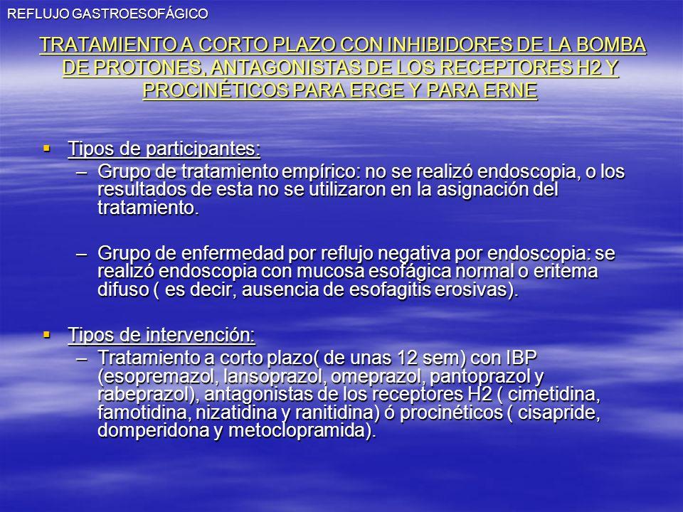 REFLUJO GASTROESOFÁGICO TRATAMIENTO A CORTO PLAZO CON INHIBIDORES DE LA BOMBA DE PROTONES, ANTAGONISTAS DE LOS RECEPTORES H2 Y PROCINÉTICOS PARA ERGE